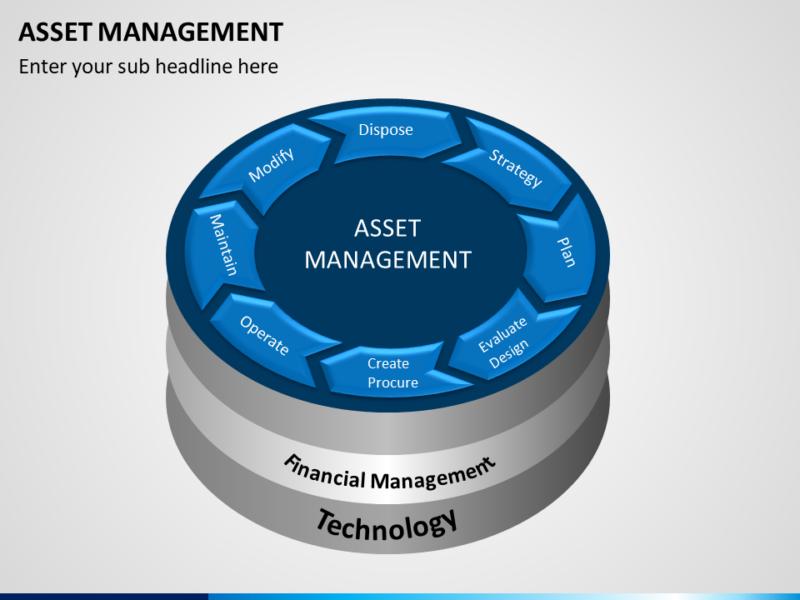 Asset Management - PowerPoint Präsentation