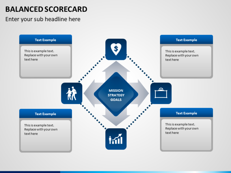 Balanced Scorecard - PowerPoint Präsentation