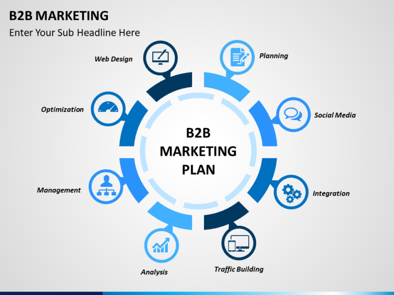 Marketing Powerpoint Präsentationen