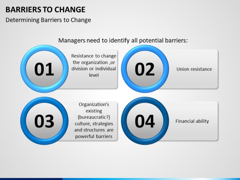 Barriers to Change - PowerPoint Präsentation