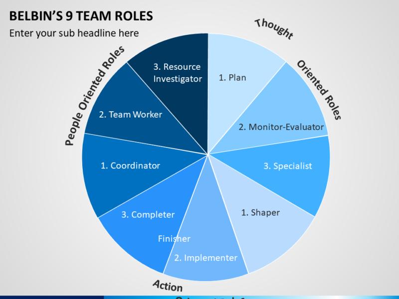 Belbins Team Roles - PowerPoint Präsentation