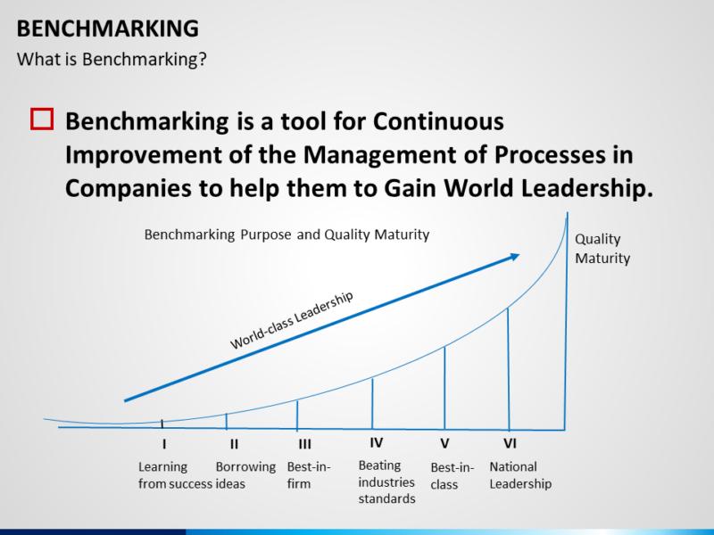 Benchmarking - PowerPoint Präsentation